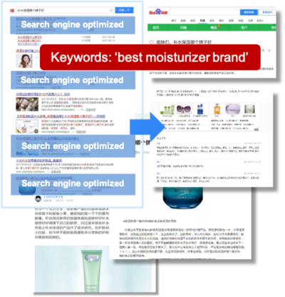 Case Studies - Launching a new beauty product in China through WOM marketing